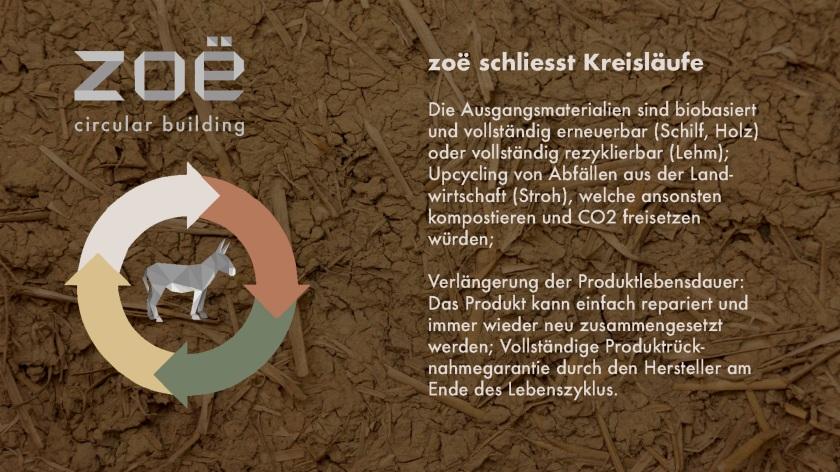 Presentation ZOE-04
